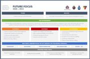 Future Focus 2020-2023 thumbnail v2