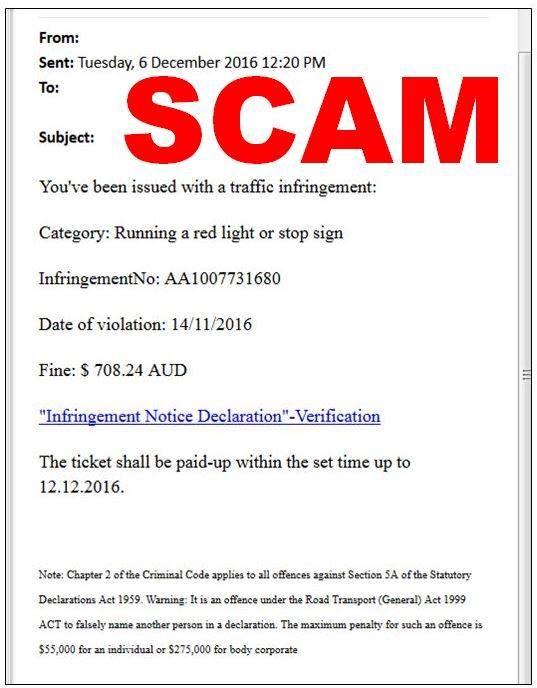 Dating format til scamming