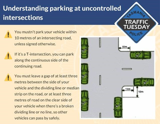 Understanding parking at uncontrolled intersection graphic