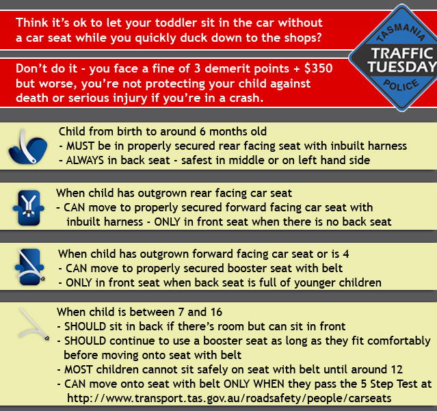 Traffic Tuesday graphic Car Seats