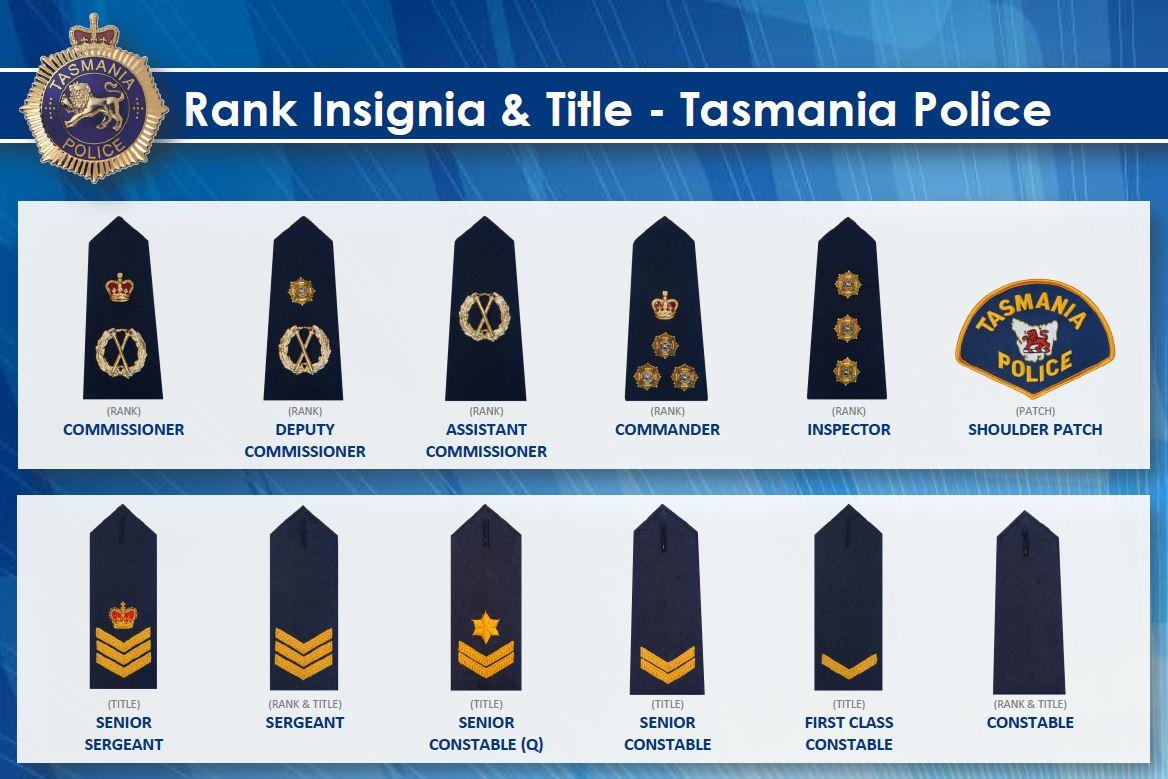 Tasmania Police Rank Insignia and Title